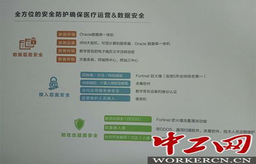 青岛市立医院携手菩提医疗开启智能医疗时代